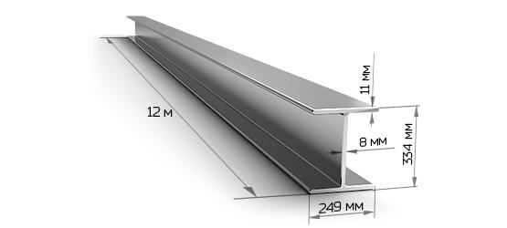 Балка 35 Ш1 продажа, цены за метр, размеры, характеристики.